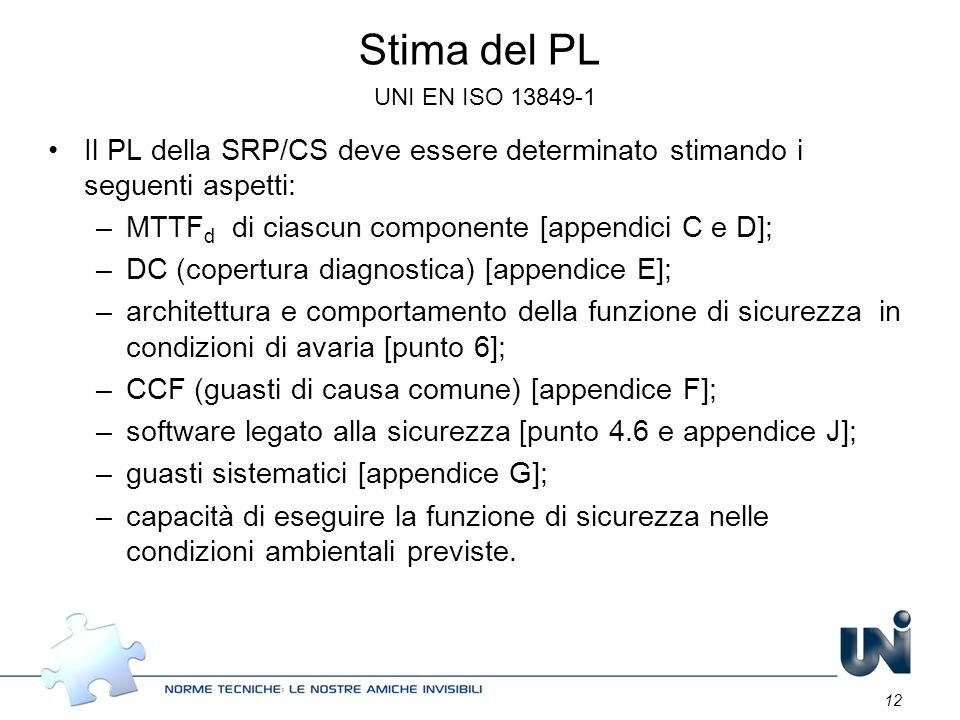 12 Stima del PL UNI EN ISO 13849-1 Il PL della SRP/CS deve essere determinato stimando i seguenti aspetti: –MTTF d di ciascun componente [appendici C