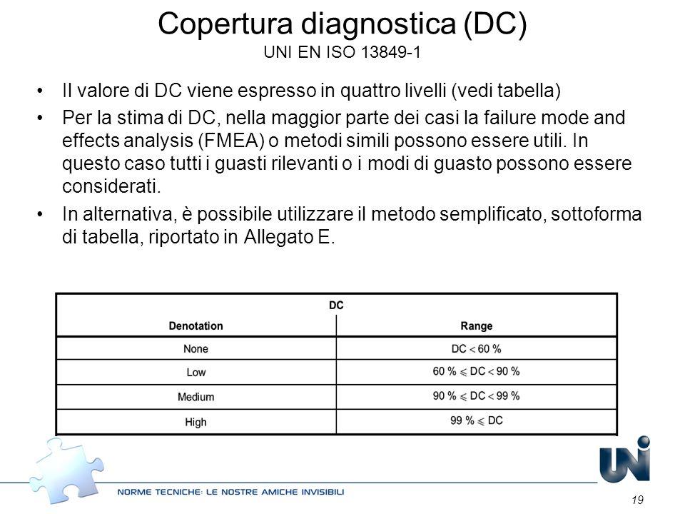 19 Copertura diagnostica (DC) UNI EN ISO 13849-1 Il valore di DC viene espresso in quattro livelli (vedi tabella) Per la stima di DC, nella maggior pa
