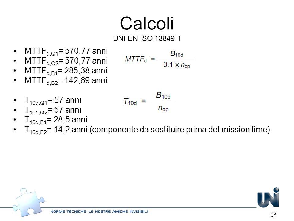 31 Calcoli UNI EN ISO 13849-1 MTTF d,Q1 = 570,77 anni MTTF d,Q2 = 570,77 anni MTTF d,B1 = 285,38 anni MTTF d,B2 = 142,69 anni T 10d,Q1 = 57 anni T 10d