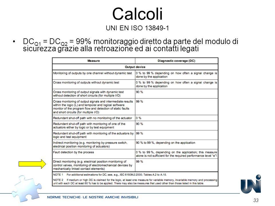 33 Calcoli UNI EN ISO 13849-1 DC Q1 = DC Q2 = 99% monitoraggio diretto da parte del modulo di sicurezza grazie alla retroazione ed ai contatti legati