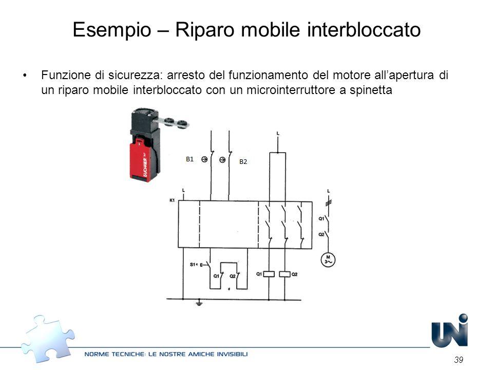 39 Esempio – Riparo mobile interbloccato Funzione di sicurezza: arresto del funzionamento del motore allapertura di un riparo mobile interbloccato con