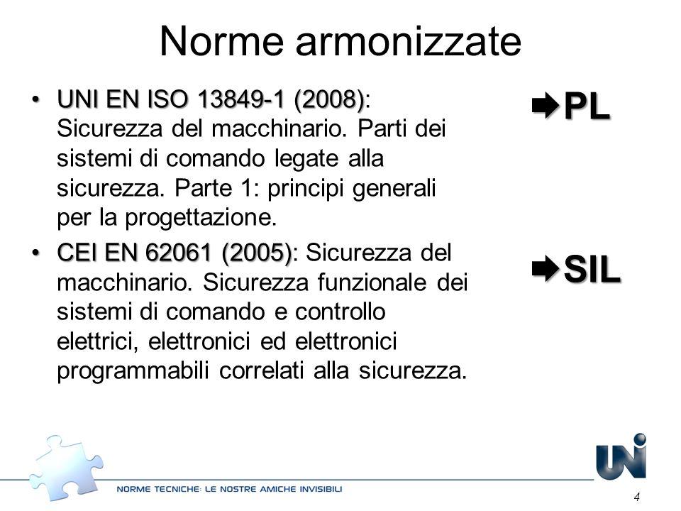 4 Norme armonizzate UNI EN ISO 13849-1 (2008)UNI EN ISO 13849-1 (2008): Sicurezza del macchinario. Parti dei sistemi di comando legate alla sicurezza.