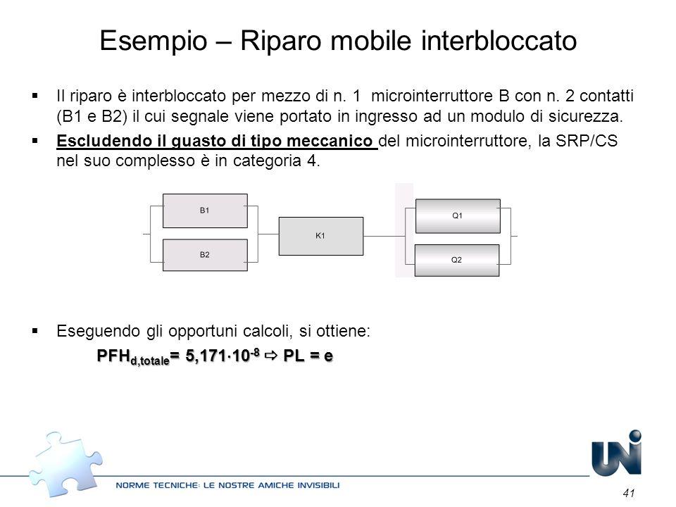 41 Esempio – Riparo mobile interbloccato Il riparo è interbloccato per mezzo di n. 1 microinterruttore B con n. 2 contatti (B1 e B2) il cui segnale vi
