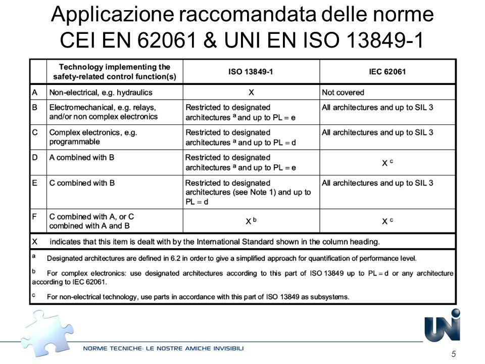 5 Applicazione raccomandata delle norme CEI EN 62061 & UNI EN ISO 13849-1