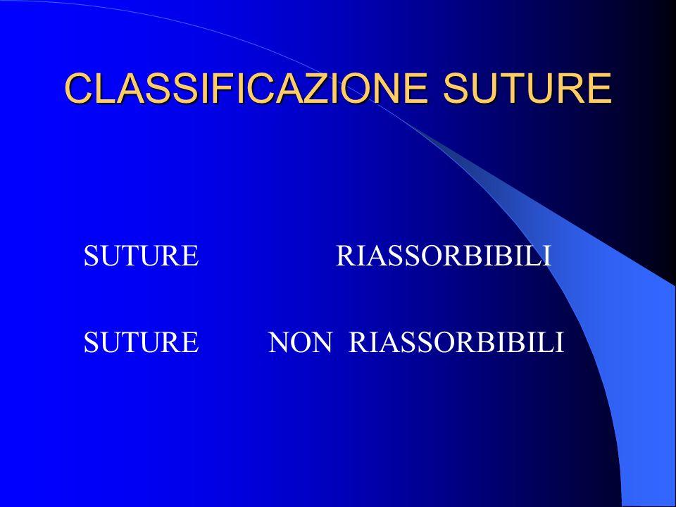 CLASSIFICAZIONE SUTURE SUTURE RIASSORBIBILI SUTURE NON RIASSORBIBILI
