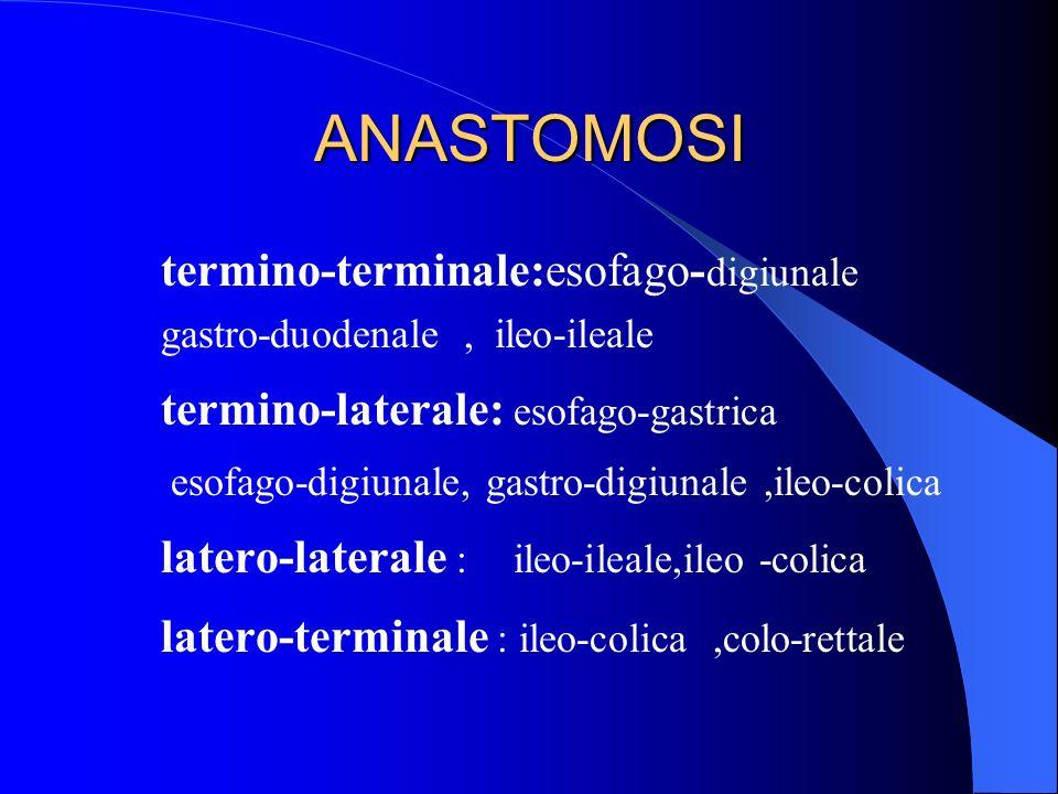 ANASTOMOSI termino-terminale:esofago- digiunale gastro-duodenale, ileo-ileale termino-laterale: esofago-gastrica esofago-digiunale, gastro-digiunale,i