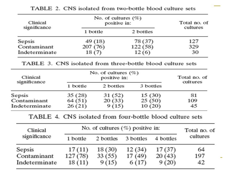 I Dati pubblicati, almeno per gli Stafilococchi coagulasi- negativi (CoNS), dimostrano che questa tecnica non è utile clinicamente.