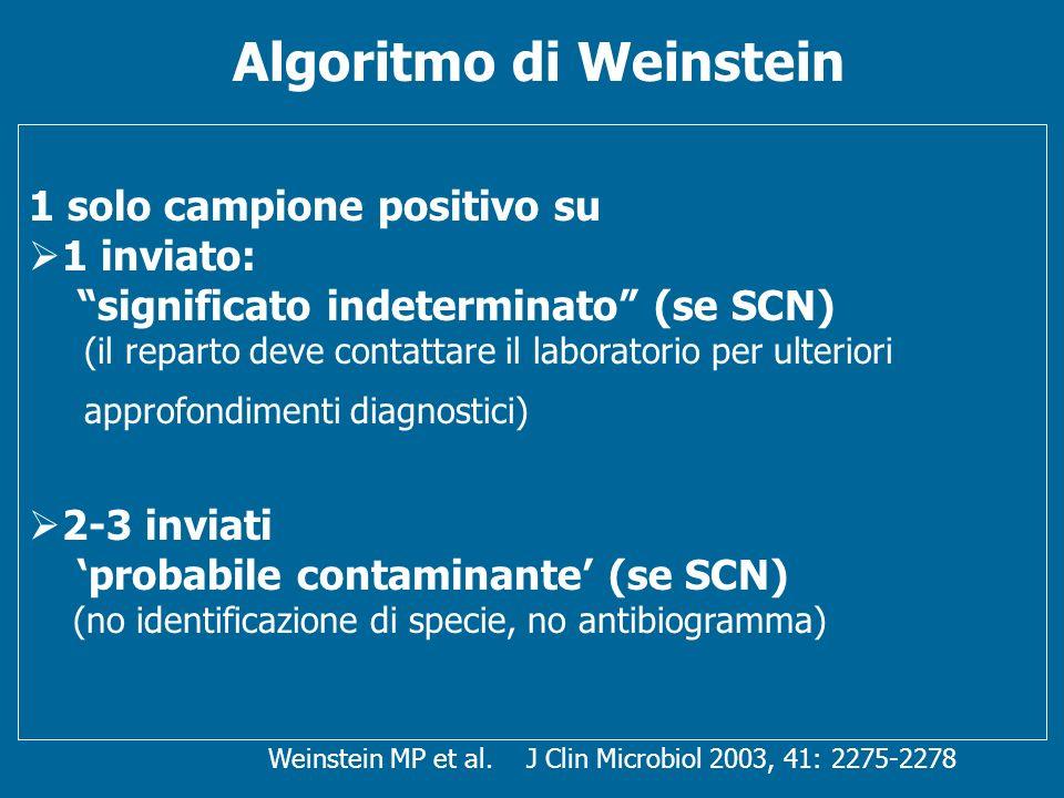 Algoritmo di Weinstein Weinstein MP et al. J Clin Microbiol 2003, 41: 2275-2278 1 solo campione positivo su 1 inviato: significato indeterminato (se S