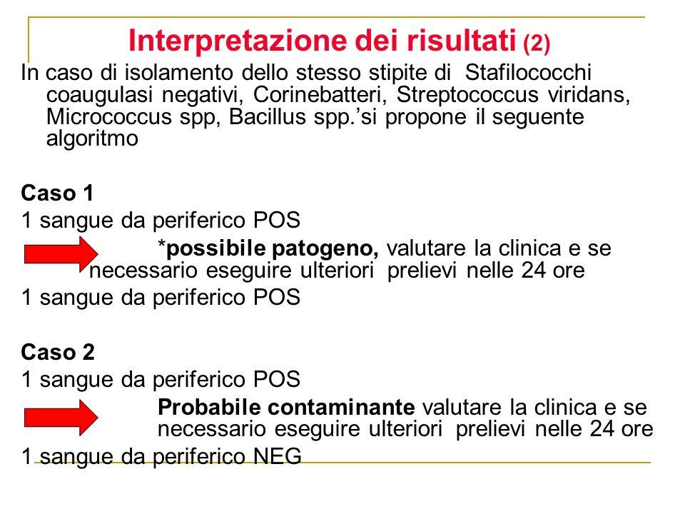 Interpretazione dei risultati (2) In caso di isolamento dello stesso stipite di Stafilococchi coaugulasi negativi, Corinebatteri, Streptococcus virida