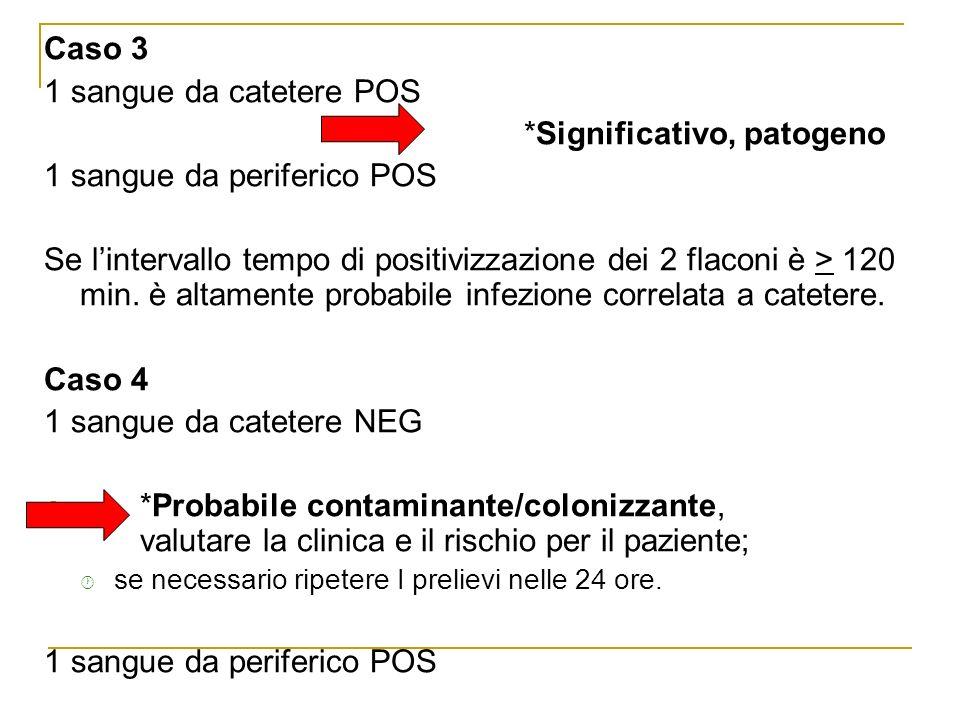 Caso 3 1 sangue da catetere POS *Significativo, patogeno 1 sangue da periferico POS Se lintervallo tempo di positivizzazione dei 2 flaconi è > 120 min