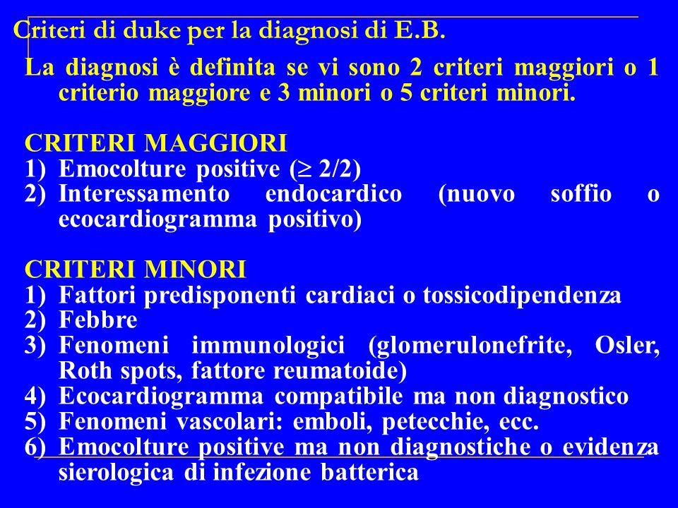 Criteri di duke per la diagnosi di E.B. La diagnosi è definita se vi sono 2 criteri maggiori o 1 criterio maggiore e 3 minori o 5 criteri minori. CRIT