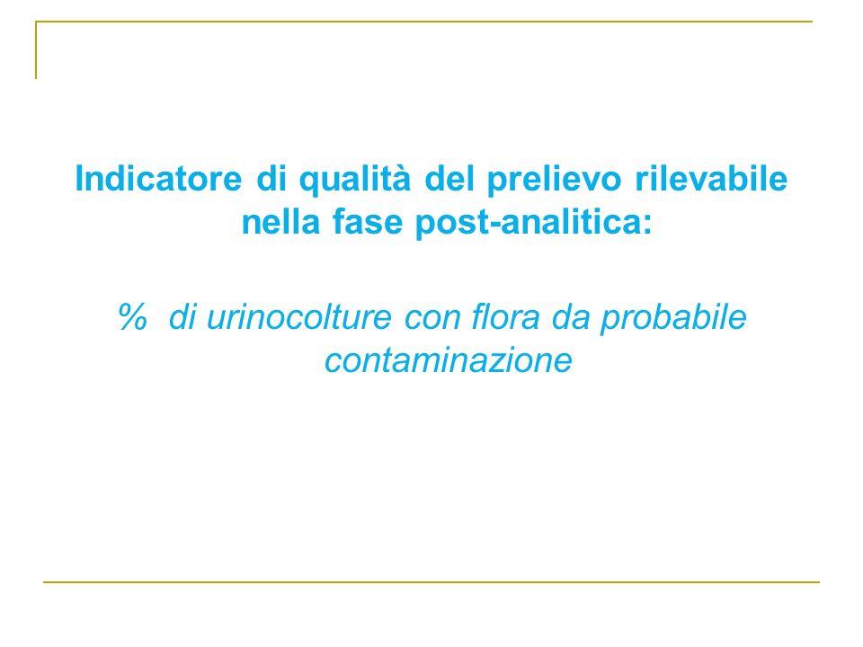 Indicatore di qualità del prelievo rilevabile nella fase post-analitica: % di urinocolture con flora da probabile contaminazione