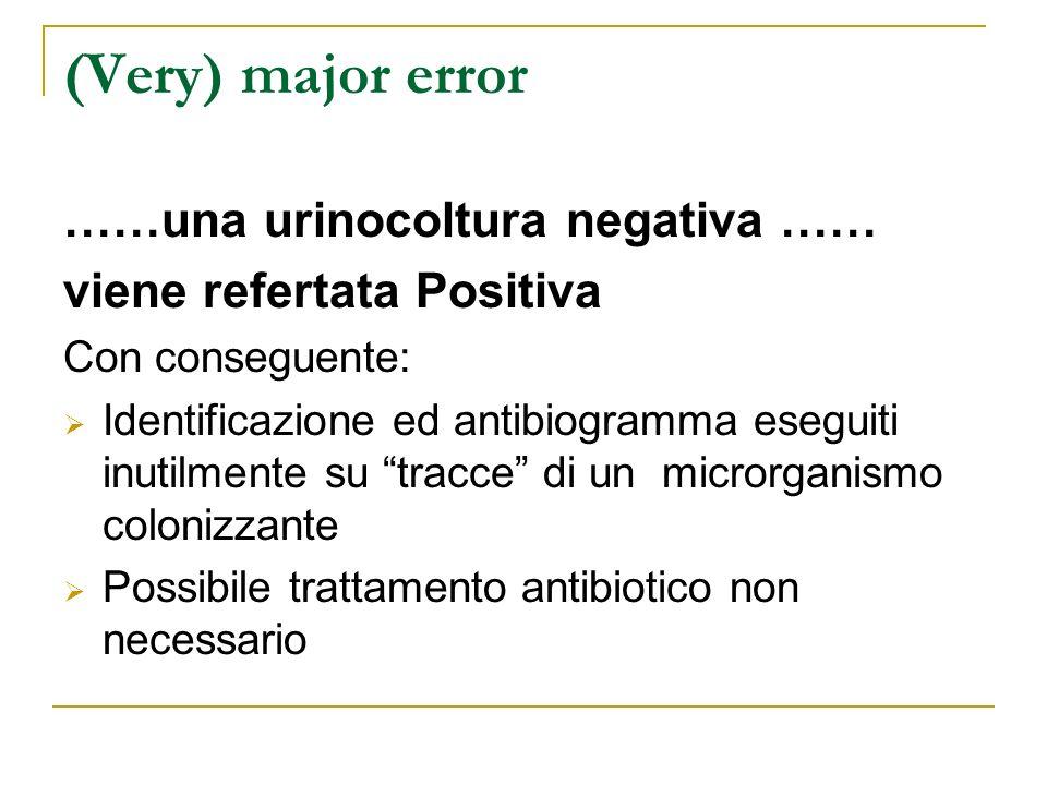 (Very) major error ……una urinocoltura negativa …… viene refertata Positiva Con conseguente: Identificazione ed antibiogramma eseguiti inutilmente su t
