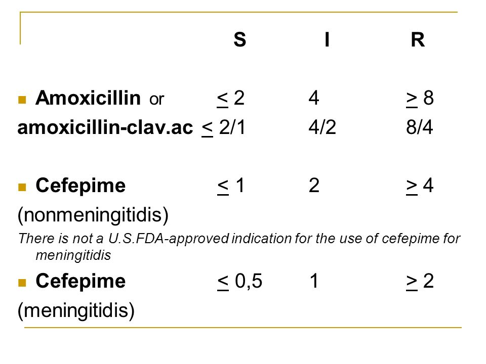 S I R Amoxicillin or 8 amoxicillin-clav.ac < 2/1 4/28/4 Cefepime 4 (nonmeningitidis) There is not a U.S.FDA-approved indication for the use of cefepim