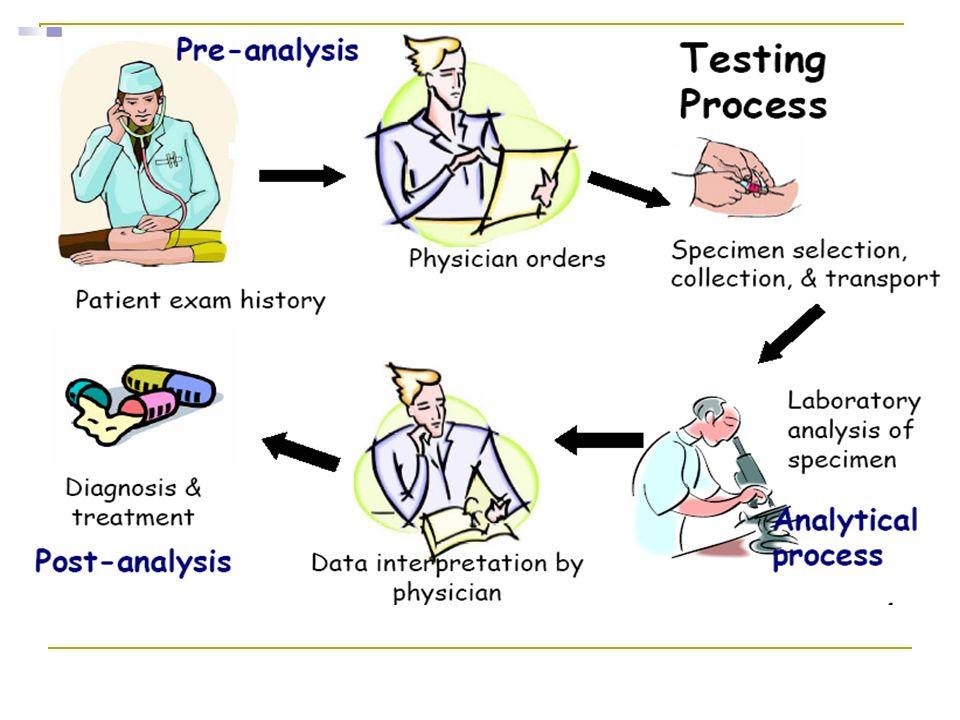 Quale è il contributo del Laboratorio di Microbiologia nella diagnosi e trattamento della sepsi.