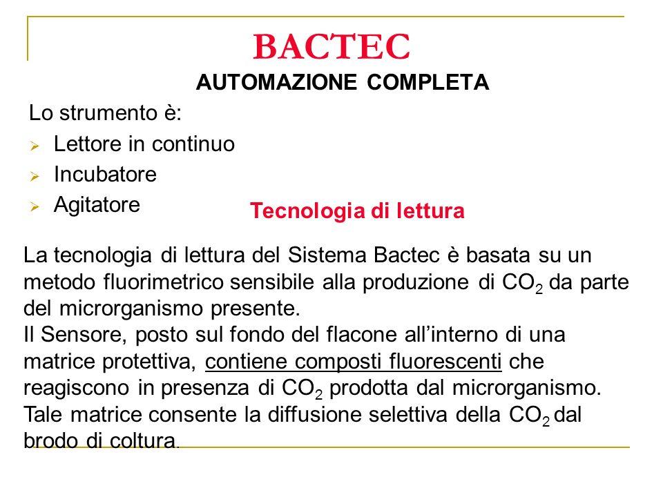 BACTEC AUTOMAZIONE COMPLETA Lo strumento è: Lettore in continuo Incubatore Agitatore Tecnologia di lettura La tecnologia di lettura del Sistema Bactec