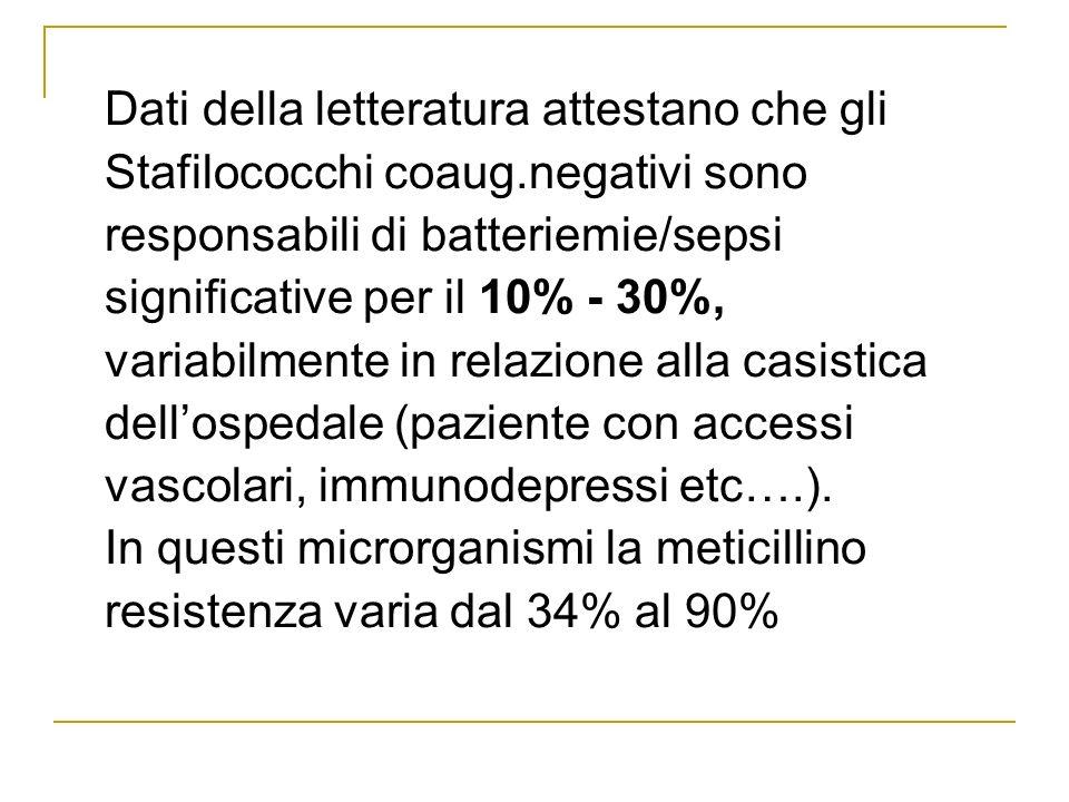 Dati della letteratura attestano che gli Stafilococchi coaug.negativi sono responsabili di batteriemie/sepsi significative per il 10% - 30%, variabilm