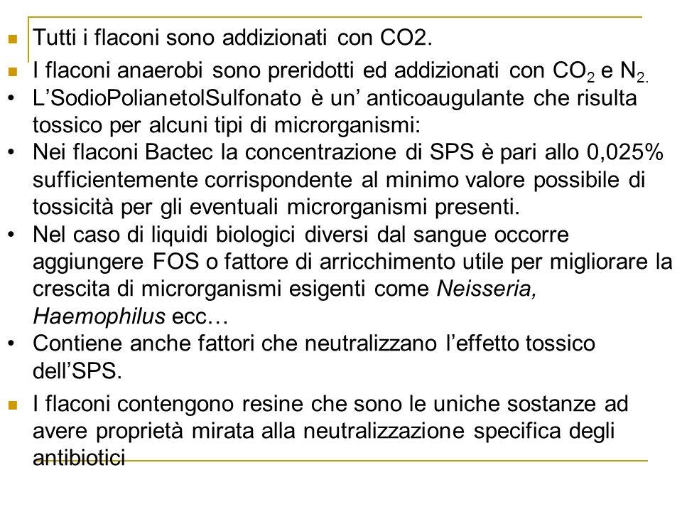 Tutti i flaconi sono addizionati con CO2. I flaconi anaerobi sono preridotti ed addizionati con CO 2 e N 2. LSodioPolianetolSulfonato è un anticoaugul