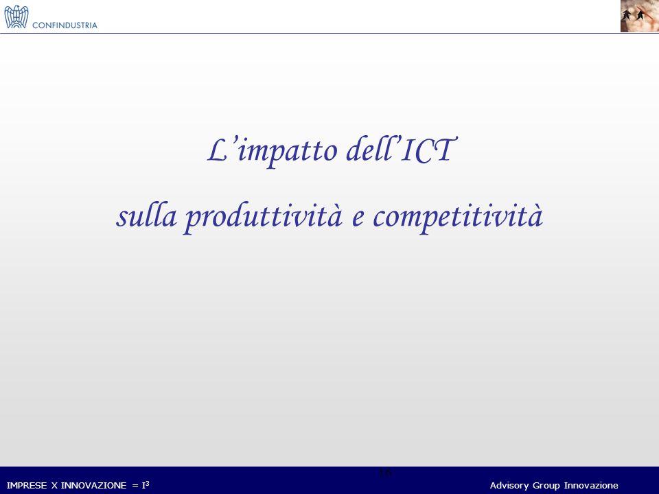 IMPRESE X INNOVAZIONE = I 3 Advisory Group Innovazione 16 Limpatto dellICT sulla produttività e competitività