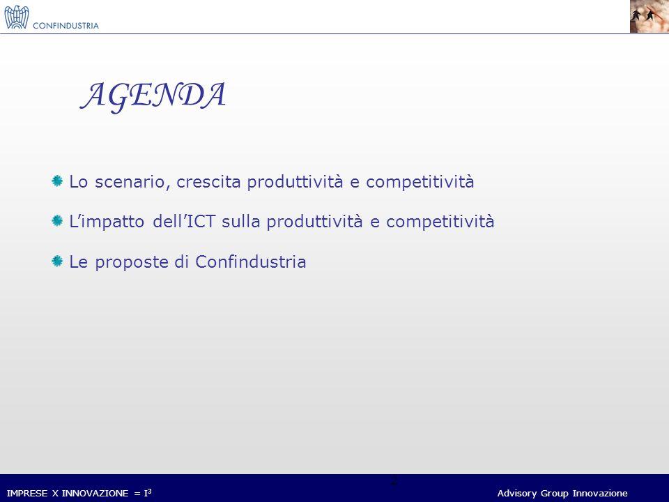 IMPRESE X INNOVAZIONE = I 3 Advisory Group Innovazione 3 LO SCENARIO, CRESCITA, PRODUTTIVITÀ E COMPETITIVITÀ
