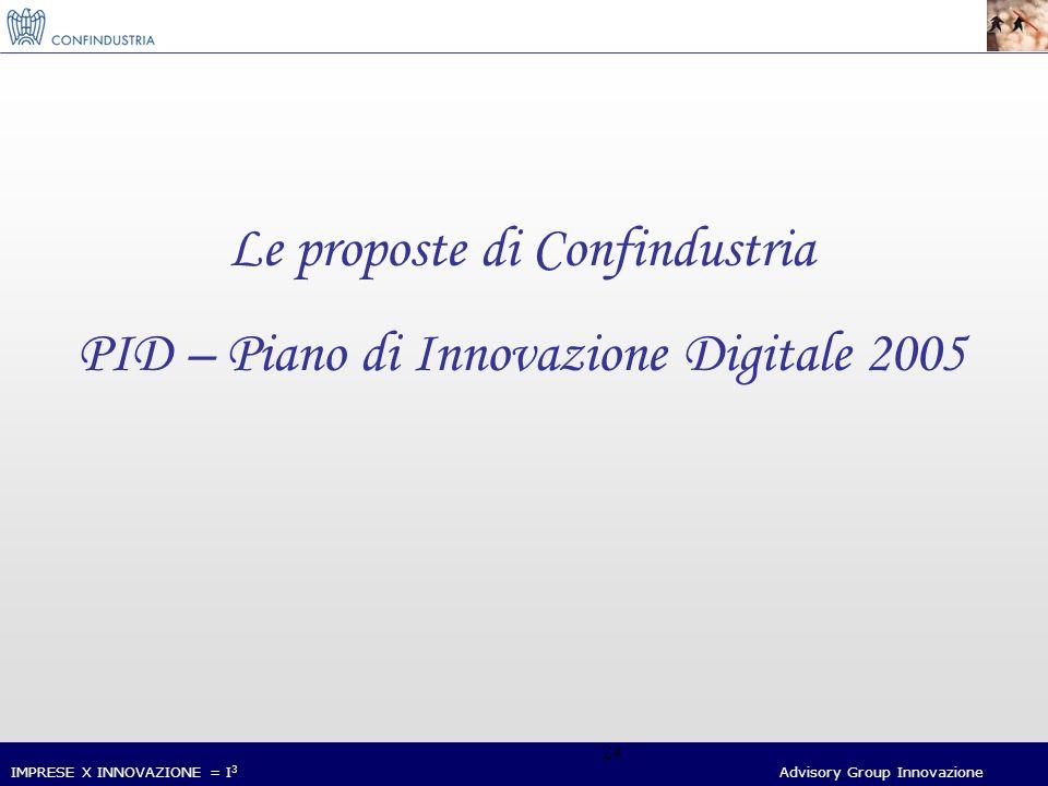 IMPRESE X INNOVAZIONE = I 3 Advisory Group Innovazione 24 Le proposte di Confindustria PID – Piano di Innovazione Digitale 2005