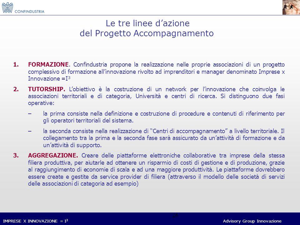 IMPRESE X INNOVAZIONE = I 3 Advisory Group Innovazione 26 Le tre linee dazione del Progetto Accompagnamento 1.FORMAZIONE.