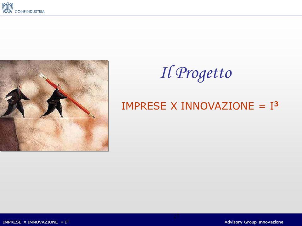 IMPRESE X INNOVAZIONE = I 3 Advisory Group Innovazione 27 IMPRESE X INNOVAZIONE = I 3 Il Progetto