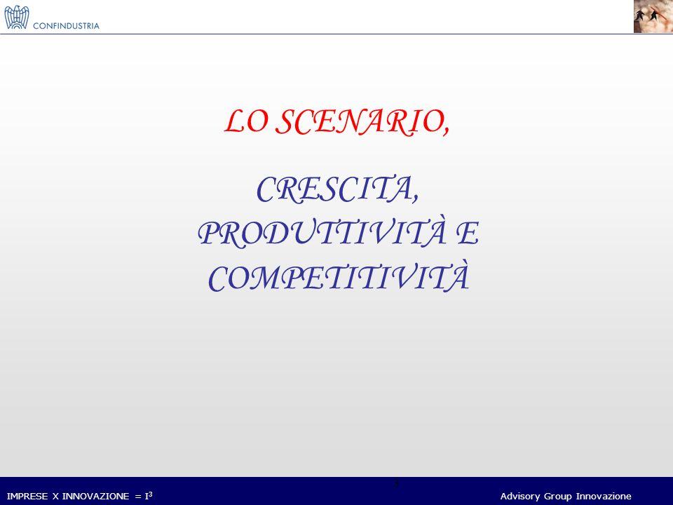 IMPRESE X INNOVAZIONE = I 3 Advisory Group Innovazione 4 IL PROBLEMA: LA BASSA CRESCITA ECONOMICA (Pil a prezzi 1995; variazioni % medie annue, 1994-2004)