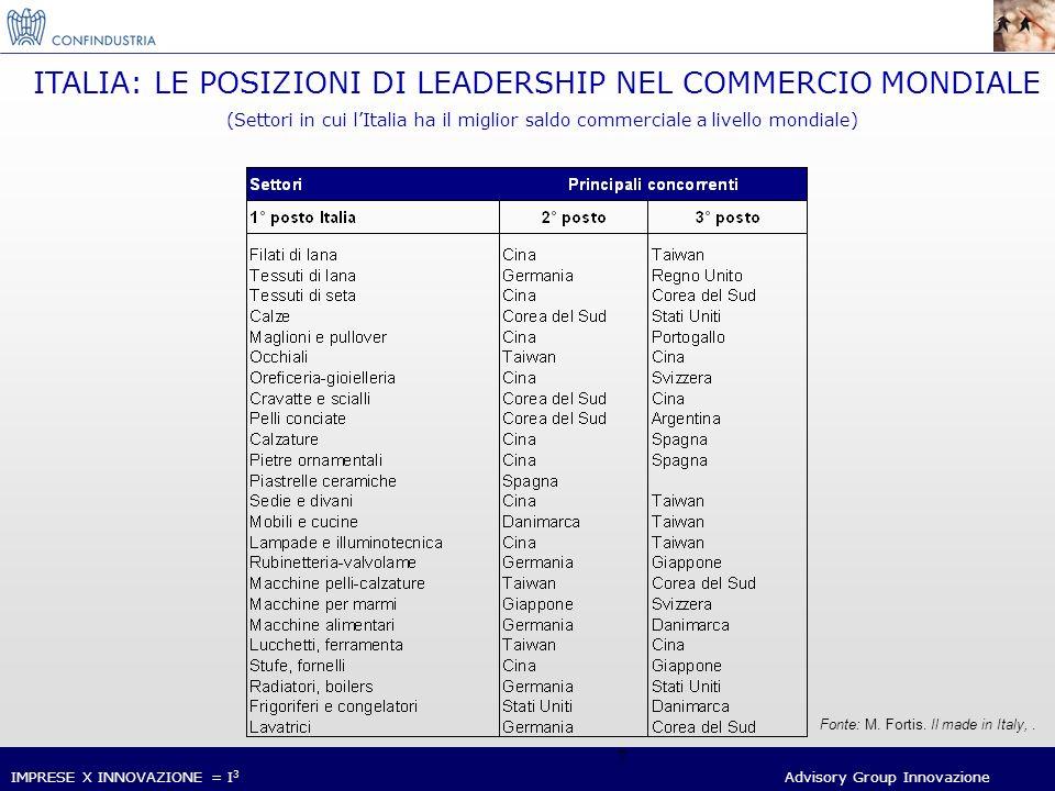 IMPRESE X INNOVAZIONE = I 3 Advisory Group Innovazione 7 ITALIA: LE POSIZIONI DI LEADERSHIP NEL COMMERCIO MONDIALE (Settori in cui lItalia ha il miglior saldo commerciale a livello mondiale) Fonte: M.