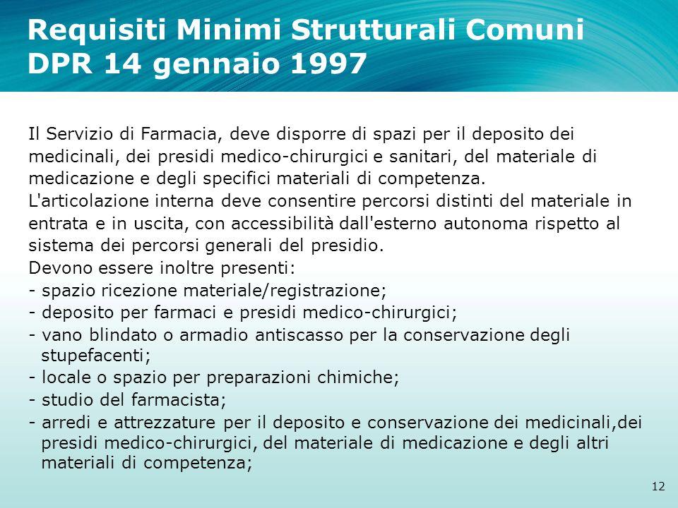 Requisiti Minimi Strutturali Comuni DPR 14 gennaio 1997 12 Il Servizio di Farmacia, deve disporre di spazi per il deposito dei medicinali, dei presidi