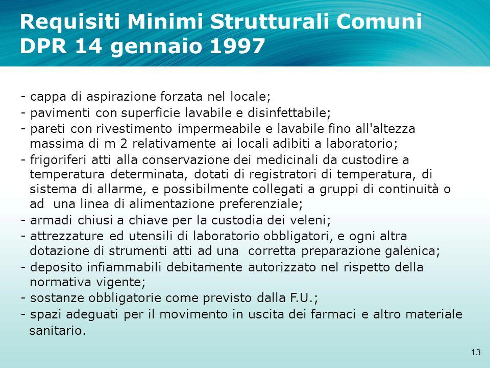Requisiti Minimi Strutturali Comuni DPR 14 gennaio 1997 13 - cappa di aspirazione forzata nel locale; - pavimenti con superficie lavabile e disinfetta