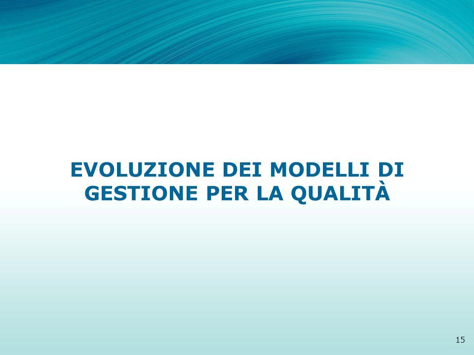 EVOLUZIONE DEI MODELLI DI GESTIONE PER LA QUALITÀ 15