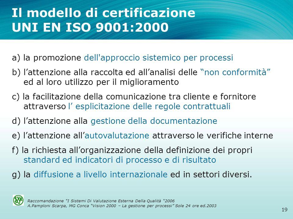 Il modello di certificazione UNI EN ISO 9001:2000 19 a) la promozione dell'approccio sistemico per processi b) lattenzione alla raccolta ed allanalisi