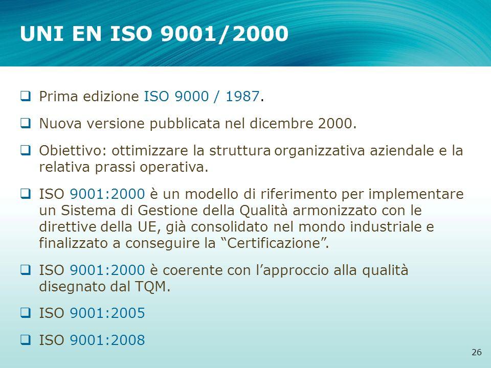 Prima edizione ISO 9000 / 1987. Nuova versione pubblicata nel dicembre 2000. Obiettivo: ottimizzare la struttura organizzativa aziendale e la relativa