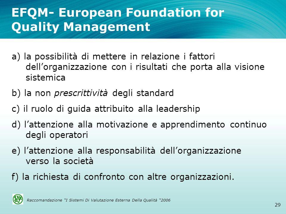 EFQM- European Foundation for Quality Management 29 a) la possibilità di mettere in relazione i fattori dellorganizzazione con i risultati che porta a