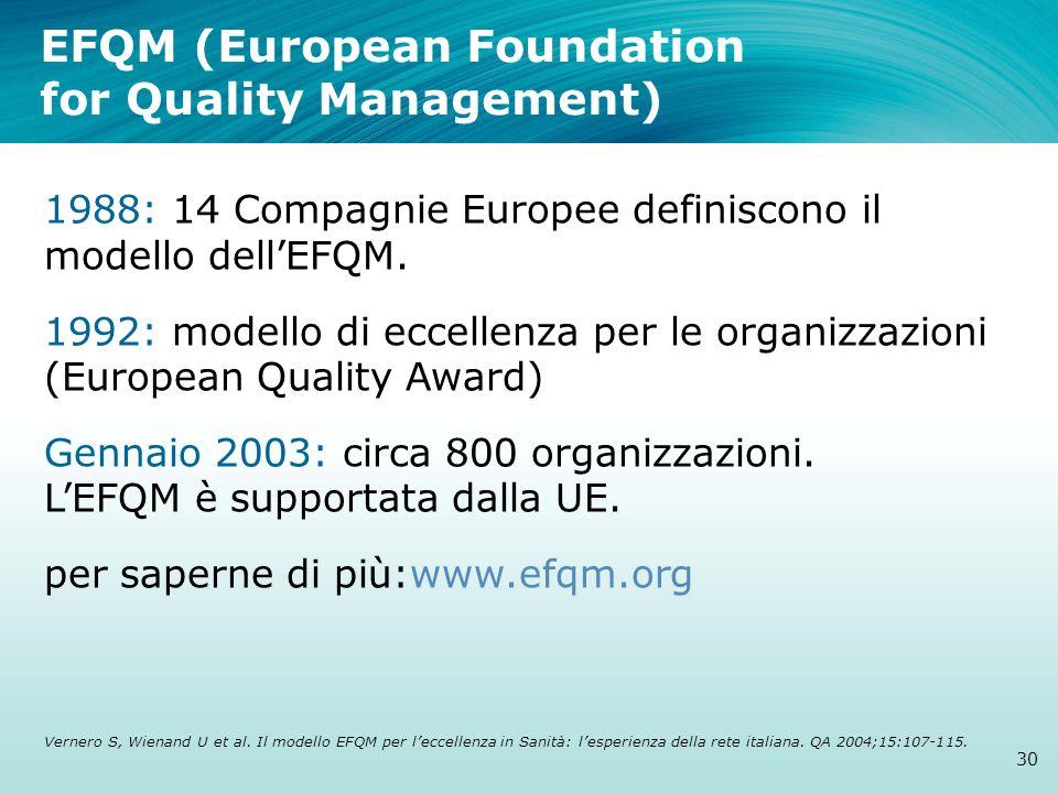 1988: 14 Compagnie Europee definiscono il modello dellEFQM. 1992: modello di eccellenza per le organizzazioni (European Quality Award) Gennaio 2003: c