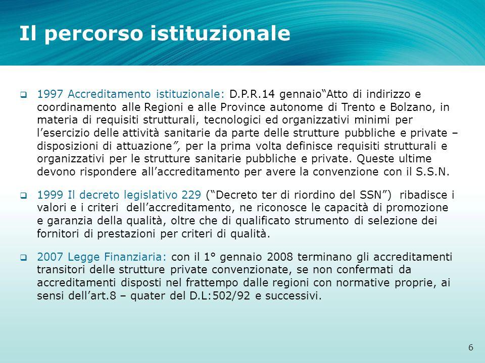 Il percorso istituzionale 6 1997 Accreditamento istituzionale: D.P.R.14 gennaioAtto di indirizzo e coordinamento alle Regioni e alle Province autonome