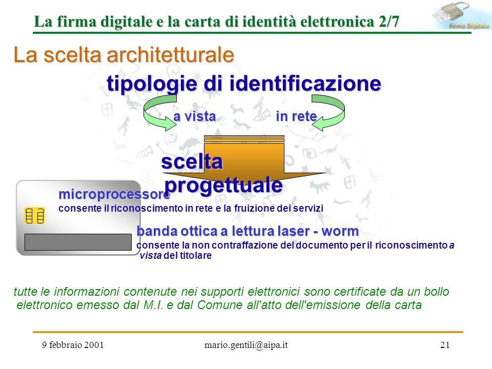 9 febbraio 2001mario.gentili@aipa.it21 La firma digitale e la carta di identità elettronica 2/7 La scelta architetturale microprocessore consente il r