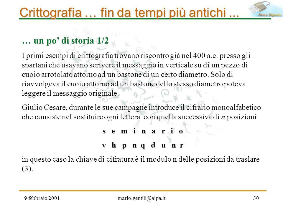 9 febbraio 2001mario.gentili@aipa.it30 Crittografia … fin da tempi più antichi... … un po di storia 1/2 I primi esempi di crittografia trovano riscont