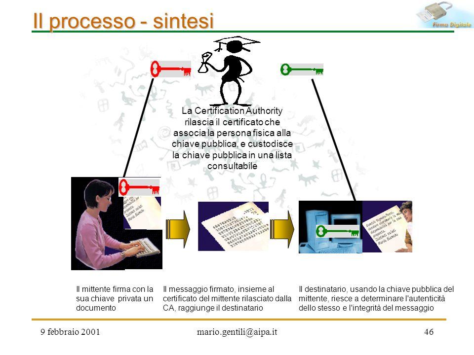 9 febbraio 2001mario.gentili@aipa.it46 Il processo - sintesi Il mittente firma con la sua chiave privata un documento Il messaggio firmato, insieme al