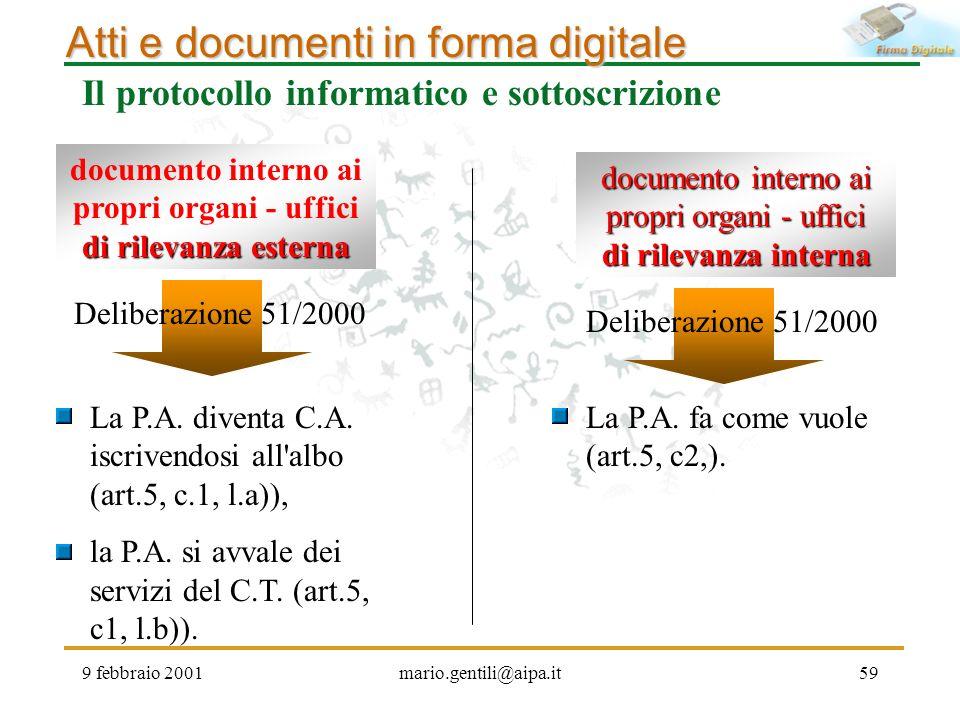 9 febbraio 2001mario.gentili@aipa.it59 Atti e documenti in forma digitale La P.A. diventa C.A. iscrivendosi all'albo (art.5, c.1, l.a)), la P.A. si av