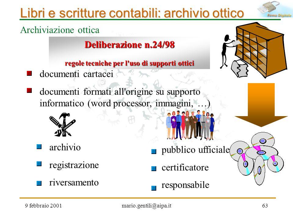 9 febbraio 2001mario.gentili@aipa.it63 Libri e scritture contabili: archivio ottico Archiviazione ottica Deliberazione n.24/98 regole tecniche per l'u