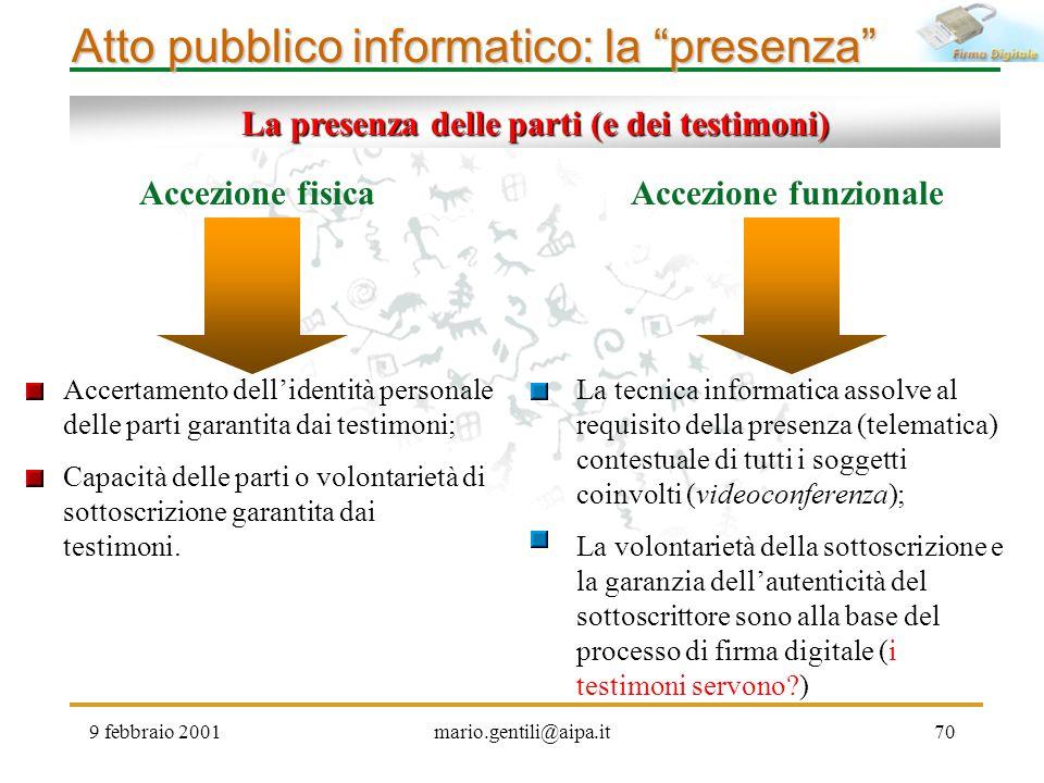 9 febbraio 2001mario.gentili@aipa.it70 Atto pubblico informatico: la presenza Accertamento dellidentità personale delle parti garantita dai testimoni;