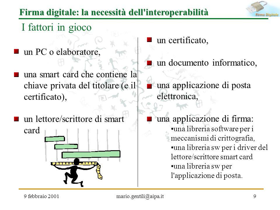 9 febbraio 2001mario.gentili@aipa.it9 Firma digitale: la necessità dell'interoperabilità un certificato, un documento informatico, una applicazione di