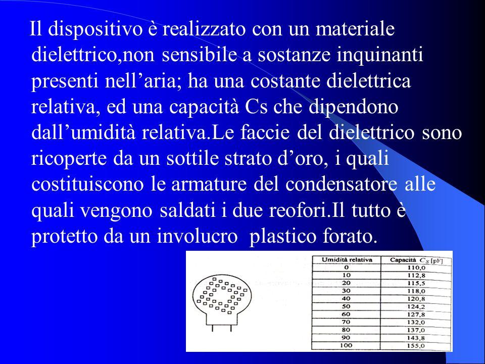 Il Trasduttore di Umidità. (Capacitivo) Il trasduttore di umidità è stato progettato per le misure di umidità definita come il rapporto tra lumidità a
