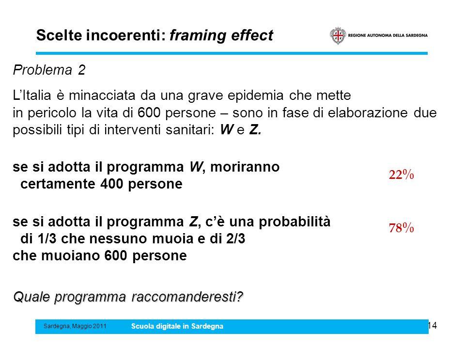 14 Scelte incoerenti: framing effect Sardegna, Maggio 2011 Scuola digitale in Sardegna Problema 2 LItalia è minacciata da una grave epidemia che mette