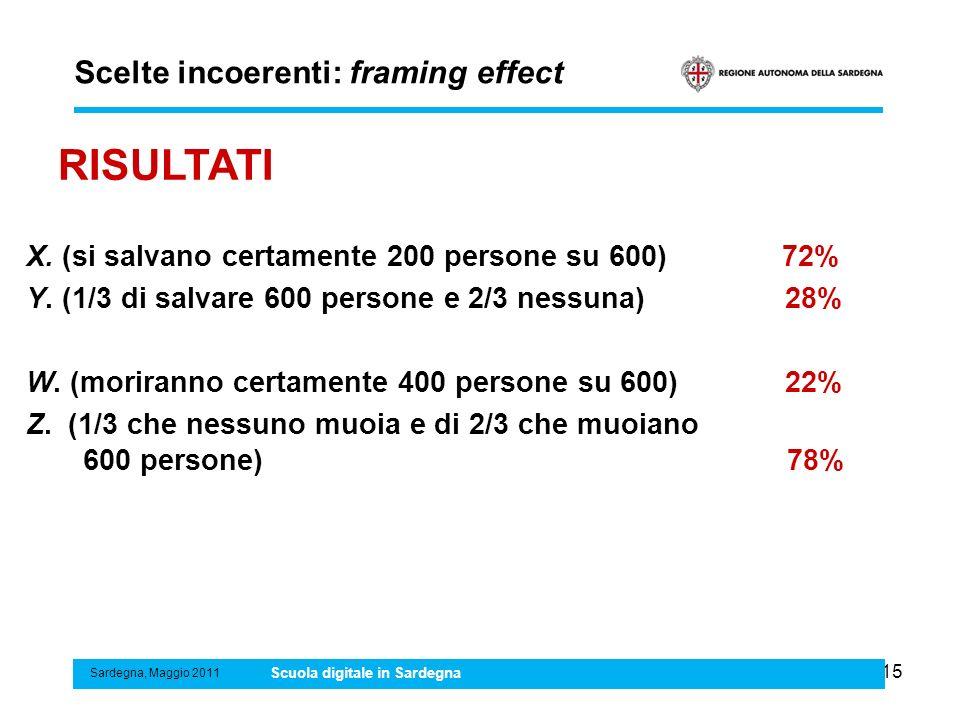 15 Scelte incoerenti: framing effect Sardegna, Maggio 2011 Scuola digitale in Sardegna RISULTATI X. (si salvano certamente 200 persone su 600) 72% Y.