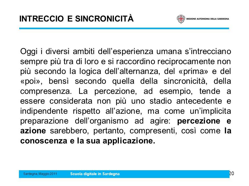 20 INTRECCIO E SINCRONICITÀ Sardegna, Maggio 2011 Scuola digitale in Sardegna Oggi i diversi ambiti dellesperienza umana sintrecciano sempre più tra d