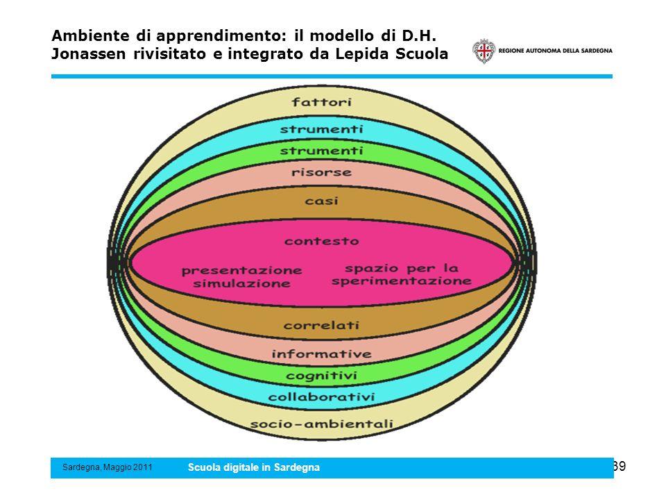 39 Ambiente di apprendimento: il modello di D.H. Jonassen rivisitato e integrato da Lepida Scuola Sardegna, Maggio 2011 Scuola digitale in Sardegna