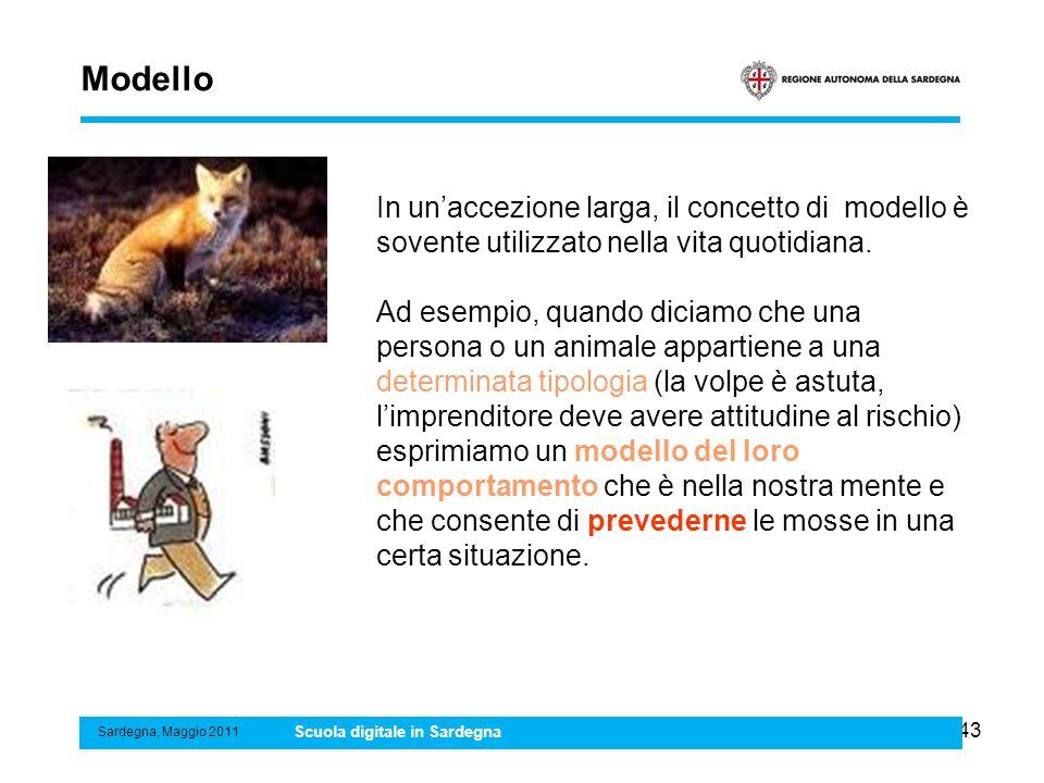 43 Modello Sardegna, Maggio 2011 Scuola digitale in Sardegna In unaccezione larga, il concetto di modello è sovente utilizzato nella vita quotidiana.